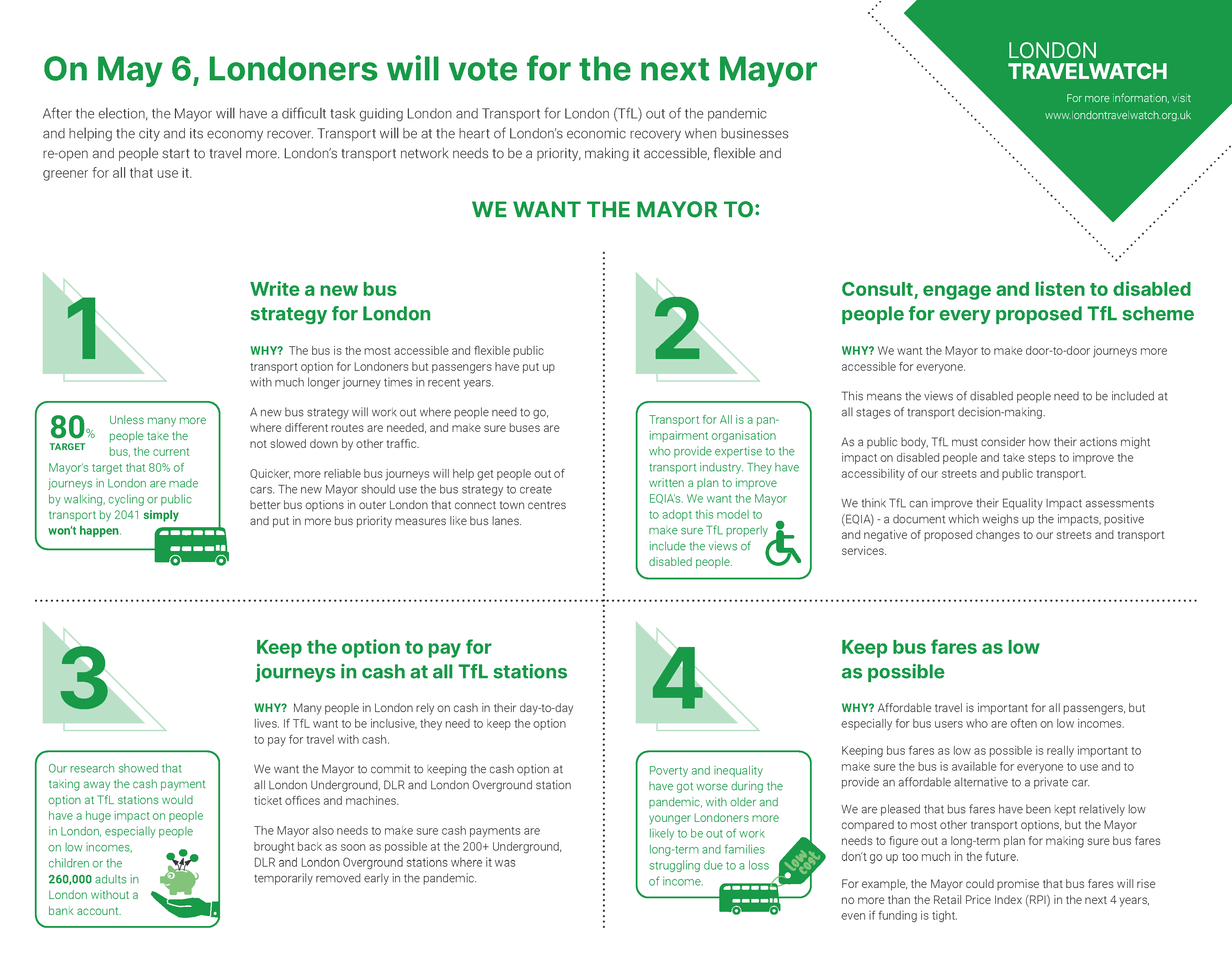 London TravelWatch 4 Mayoral asks